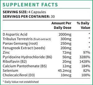 testogen-ingredients