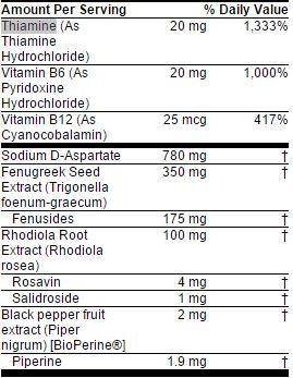 zeus-2-0-supplement-facts