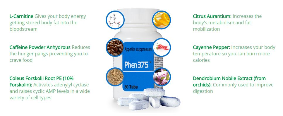 phen375-supp-facts