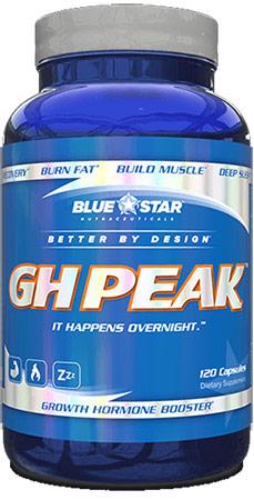 GH Peak Review