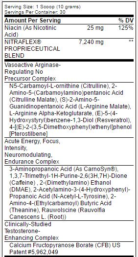 new-ingredients-list