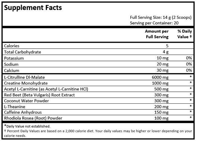4-gauge-ingredients