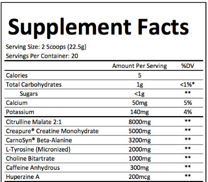 a picture of materia pre workout's ingredient list review.