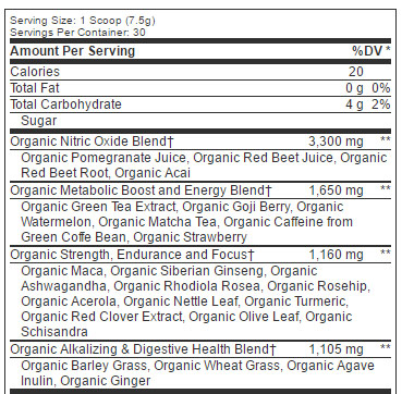 Organic-preworkout-ingredient-list-review