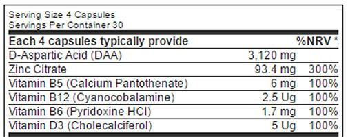 eq-nutrition-strengthsurge-ingredient-list-review