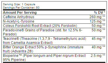 Furian-Xtreme-ingredient-list-review