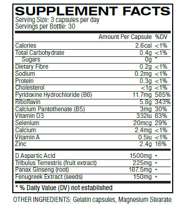 CrazyBulk-Testo-Max-nutrient-profile-review