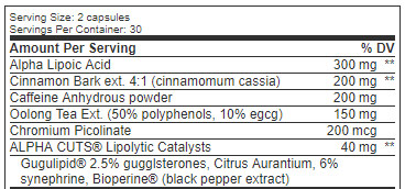 alpha-cuts-ingredient-list-review