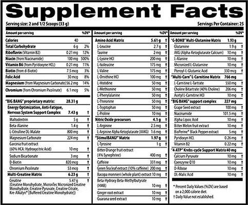 Scitec-Nutrition-Big-Bang-Nutrient-Profile-Review