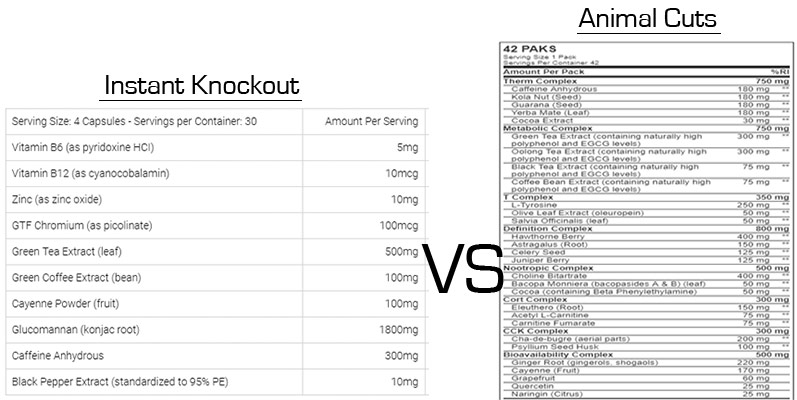 Instant-Knockout-vs-Animal-Cuts-Ingredients