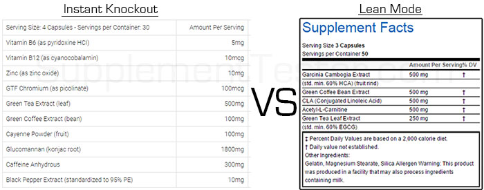 Instant-Knockout-vs-Lean-Mode-Ingredients