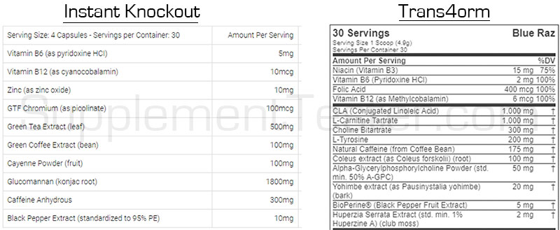 Instant-Knockout-vs-Trans4orm-Ingredients