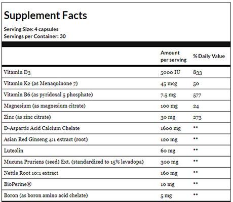 Prime-Male-vs-TestoFuel-Prime-Male-ingredient-list