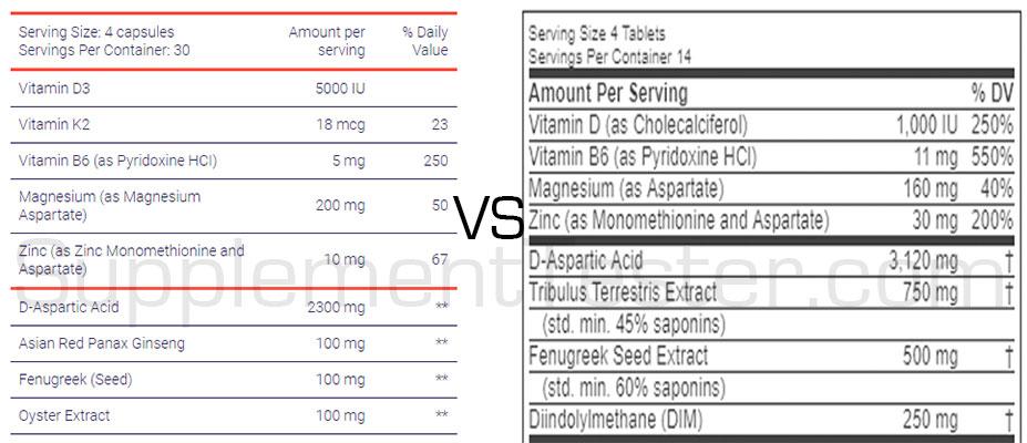 TestoFuel-vs-EVLTest-ingredients