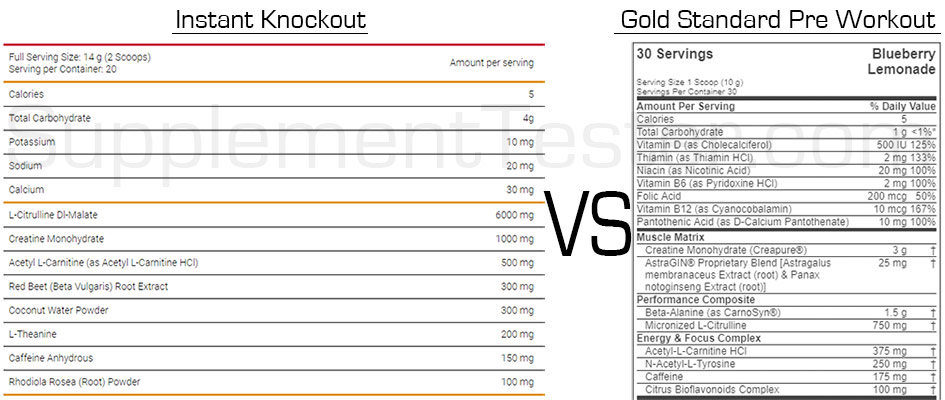 4-Gauge-vs-Gold-Standard-Pre-Workout-Ingredients