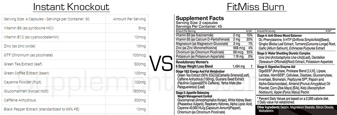 Instant-Knockout-vs-FitMiss-Burn-Ingredients