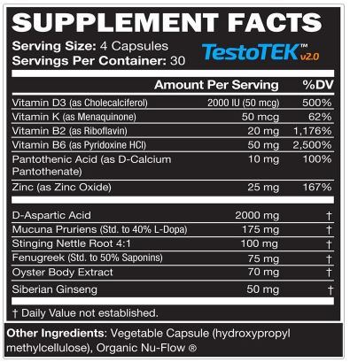 TestoTEK ingredients