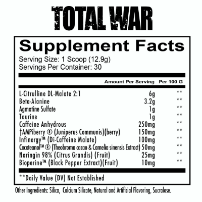 Redcon1 Total War Pre-Workout Review - Supplement Tester
